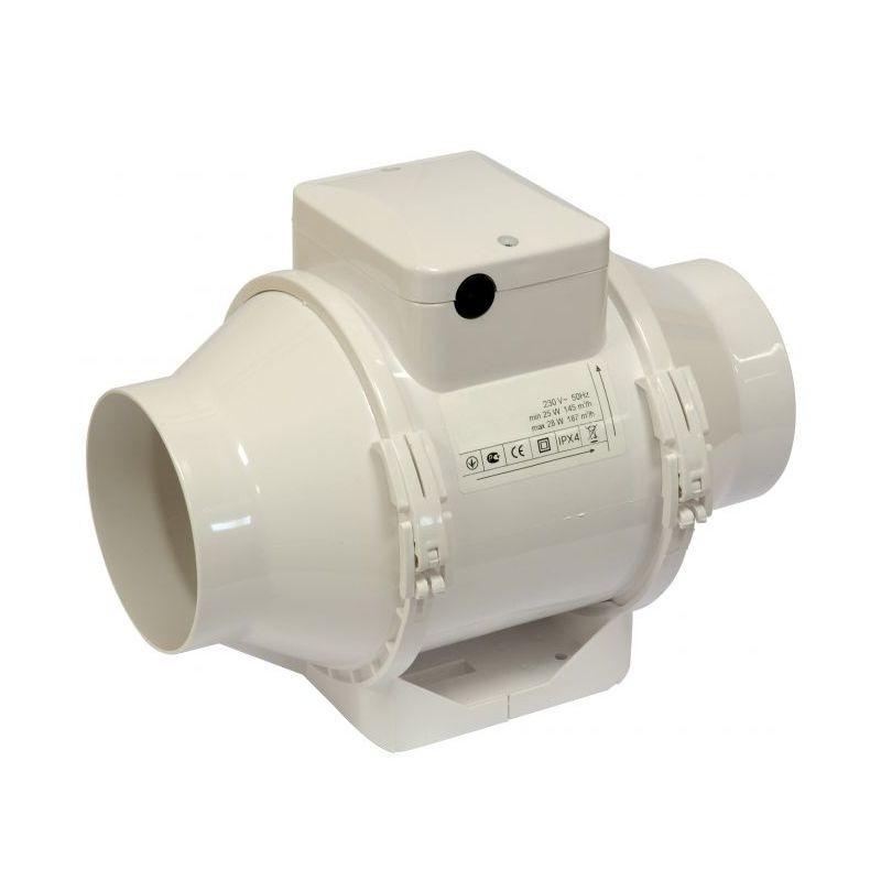 Ventilador centrífugo conducto MU-TT 125