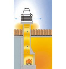 Extractor para Chimeneas TIRACAMINO