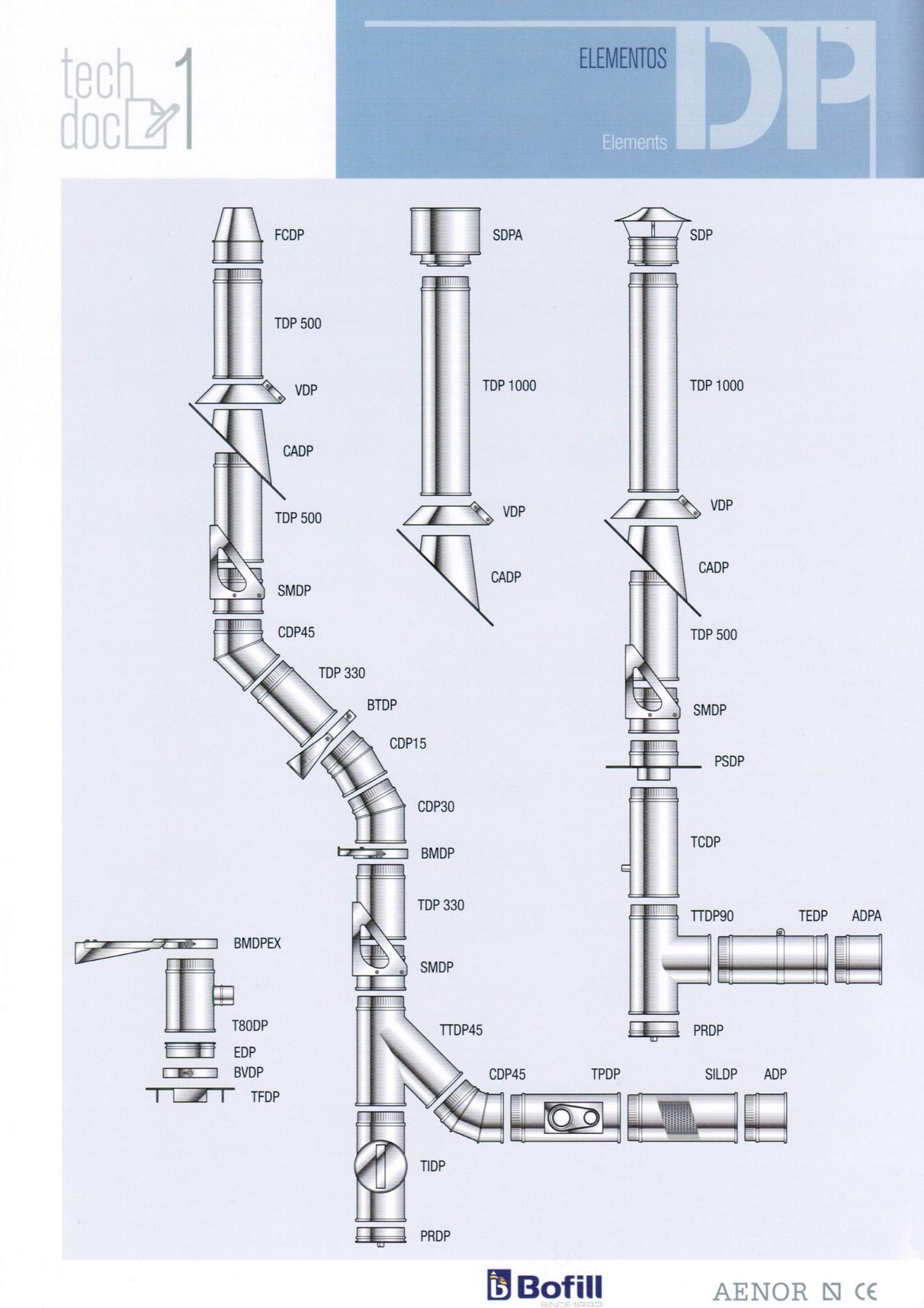 Chimeneas climabit - Como hacer una chimenea de obra ...